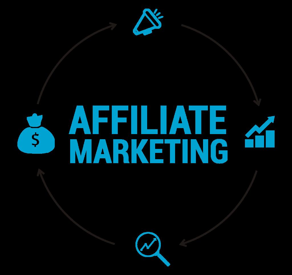 Prednosti Affiliate Marketinga